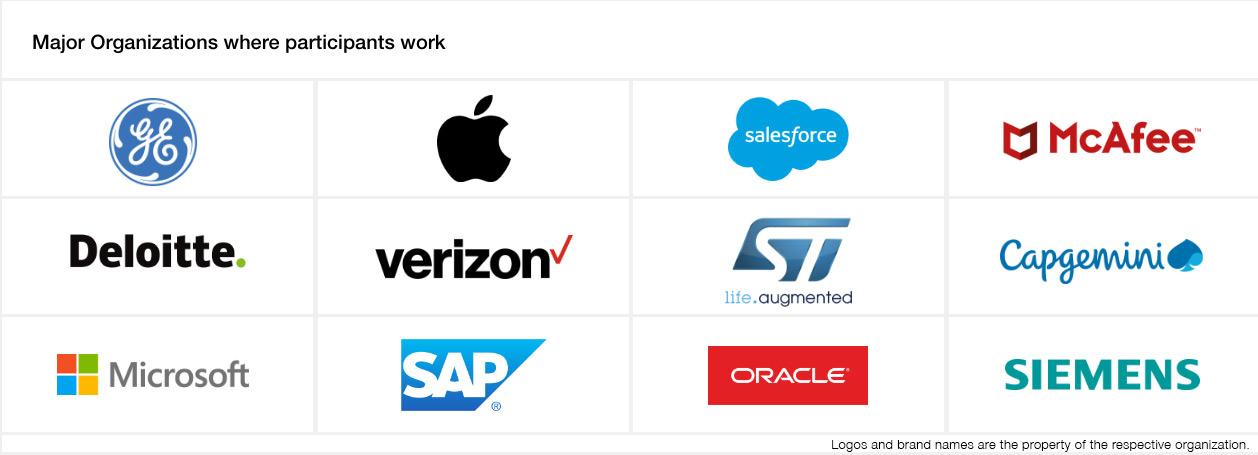 M.Tech. Software Engineering - Batch Profile